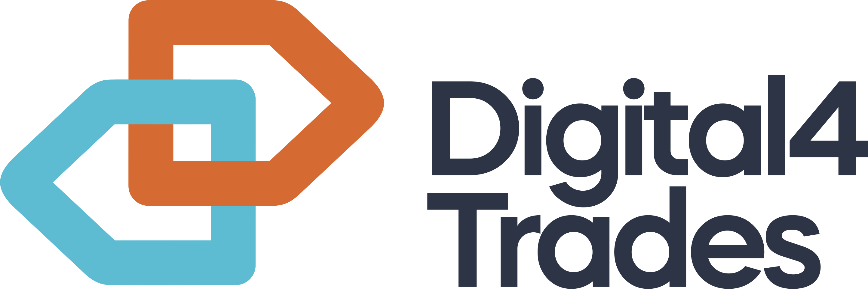 Digital Marketing For Trades